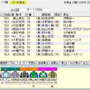 第37回関西テレビ放送賞ローズステークス(G2)2019 結果