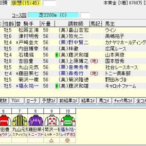 第65回産経賞オールカマー(G2) 2019 出走馬名表