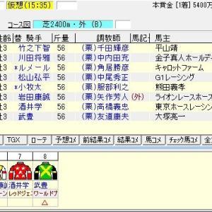 第67回神戸新聞杯(G2) 2019 出走馬名表