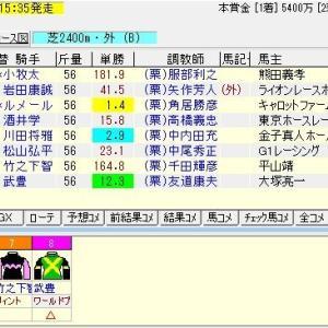 第67回神戸新聞杯(G2) 2019 予想