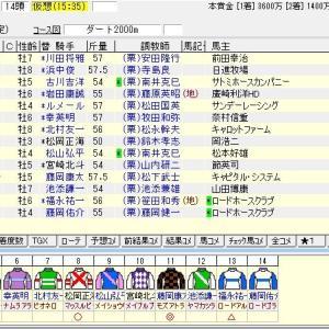 第23回シリウスステークス(G3) 2019 出走馬名表