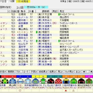 第80回菊花賞(G1) 2019 枠番