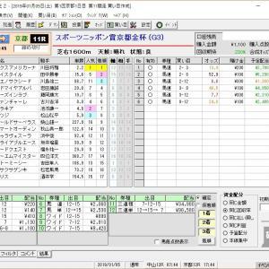 第57回スポーツニッポン賞京都金杯(G3) 2019 結果
