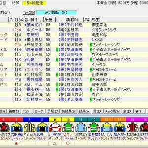 第160回天皇賞(秋)(G1) 2019 枠順