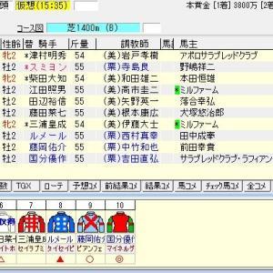 第55回京王杯2歳ステークス(G2) 2019 出走馬名表