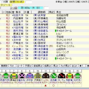 第24回KBS京都賞ファンタージステークス(G3) 2019 出走馬名表