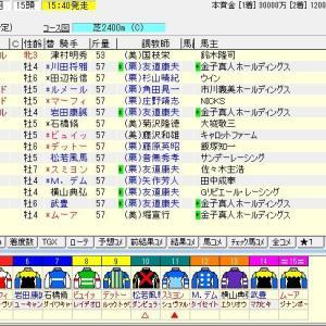 第39回ジャパンカップ(G1) 2019 枠順