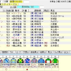 第53回スポーツニッポン賞ステイヤーズステークス(G2) 2019 出走馬名表