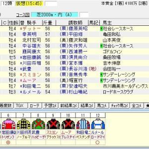 第70回チャレンジカップ(G3) 2019 出走馬名表