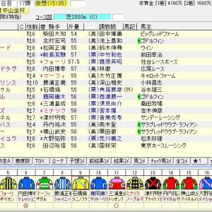 第69回日刊スポーツ賞中山金杯(G3) 2020 出走馬名表