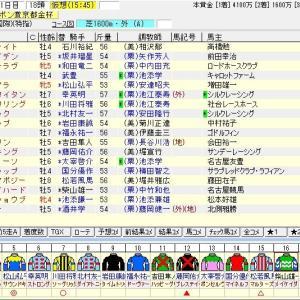 第58回スポーツニッポン賞京都金杯(G3) 2020 出走馬名表