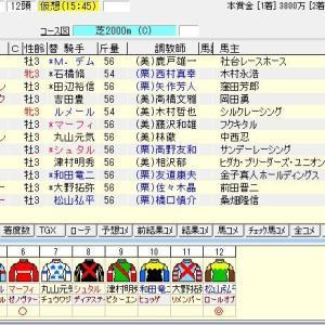 第60回京成杯(G3) 2020 出走馬名表