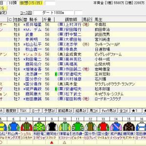 第37回東海テレビ杯東海ステークス(G2) 2020 出走馬名表