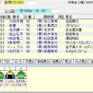 第60回きさらぎ賞(G3) 2020 出走馬名表