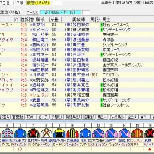 第55回京都牝馬ステークス(G3) 2020 出走馬名表