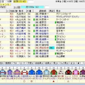 第15回夕刊フジ賞オーシャンステークス(G3) 2020 出走馬名表