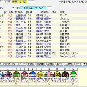 第27回チューリップ賞(G3) 2020 出走馬名表