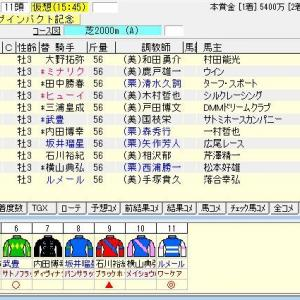 第57回報知杯弥生賞ディープインパクト記念(G2) 2020 出走馬名表
