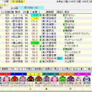 第15回夕刊フジ賞オーシャンステークス(G3) 2020 予想