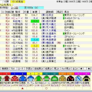 第38回ローレル競馬場賞中山牝馬ステークス(G3) 2020 予想
