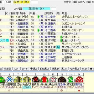第68回日経賞(G2) 2020 予想
