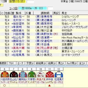 第51回読売マイラーズカップ(G2) 2020 出走馬名表