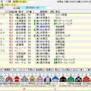 第55回サンケイスポーツ賞フローラステークス(G2) 2020 出走馬名表