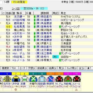 第161回天皇賞(春)(G1) 2020 枠順