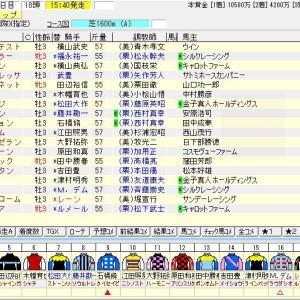 第25回NHKマイルカップ(G1) 2020 出走馬名表