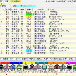 第25回NHKマイルカップ(G1) 2020 予想