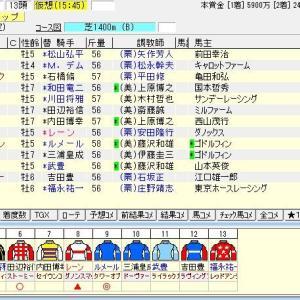 第65回京王杯スプリングカップ(G2) 2020 出走馬名表
