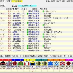 第81回優駿牝馬(オークス)(G1) 2020 枠順