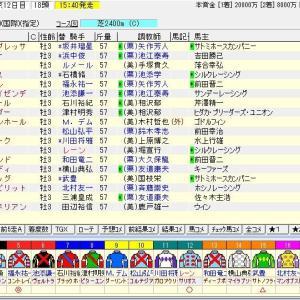 第87回東京優駿(日本ダービー)(G1) 2020 枠順