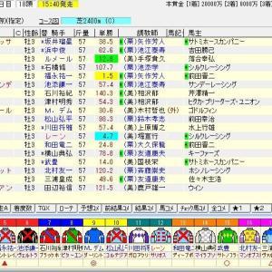 第87回東京優駿(日本ダービー)(G1) 2020 予想