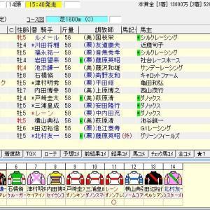 第70回安田記念(G1) 2020 出走馬名表