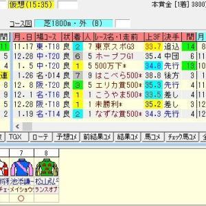 第59回きさらぎ賞(G3) 2019 出走馬名表