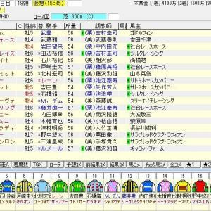 第37回エプソムカップ(G3) 2020 出走馬名表