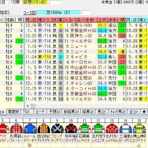第69回東京新聞杯(G3) 2019 出走馬名表