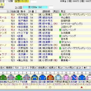 第27回函館スプリントステークス(G3) 2020 出走馬名表
