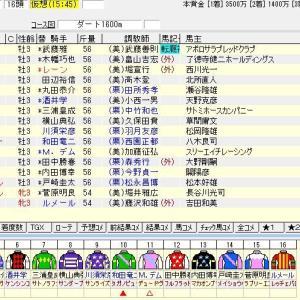 第25回ユニコーンステークス(G3) 2020 出走馬名表
