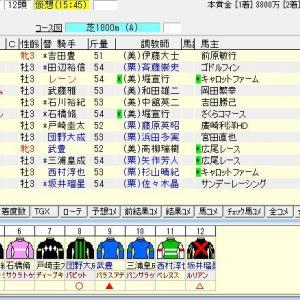 第69回ラジオNIKKEI賞(G3) 2020 出走馬名表