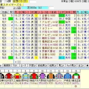 第52回スポーツニッポン賞ステイヤーズステークス(G2) 2018 出走馬名表