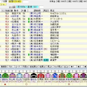 第20回アイビスサマーダッシュ (G3) 2020 出走馬名表