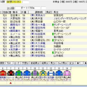 第25回エルムステークス(G3)2020 出走馬名表