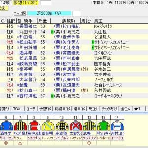 第56回農林水産省賞典小倉記念(G3)2020 出走馬名表