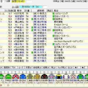 第55回関屋記念(G3) 2020 出走馬名表