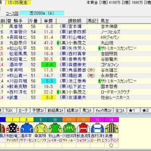 第56回農林水産省賞典小倉記念(G3)2020 予想