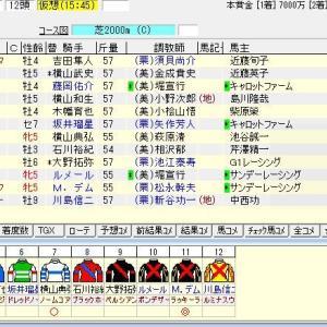 第56回札幌記念(G2) 2020 出走馬名表