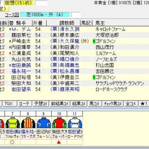 第40回新潟2歳ステークス(G3)2020 出走馬名表