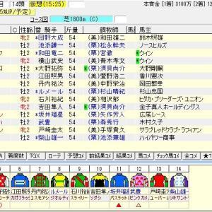 第55回農林水産省賞典札幌2歳ステークス(G3)2020 出走馬名表